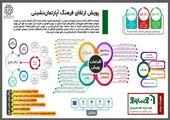 پویش ارتقای فرهنگ آپارتمان نشینی در شمال تهران اجرایی شد