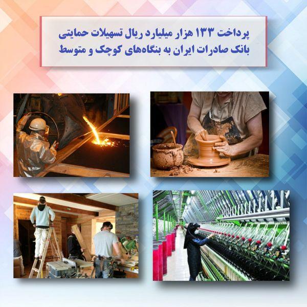 پرداخت ١٣٣ هزار میلیارد ریال تسهیلات حمایتی بانک صادرات ایران به بنگاههای کوچک و متوسط