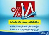 سود قطعی اوراق مشارکت طرح قطار شهری شهرداری تبریز