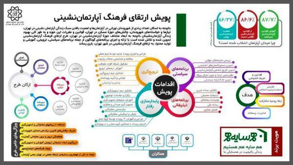 آغاز پویش ارتقای فرهنگ آپارتمان نشینی در منطقه 3 تهران