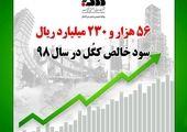 """رشد ۶۰ درصدی درآمد سالانه موسسه """"ملل"""""""
