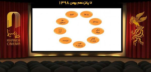 9 فیلم برتر آرای مردمی جشنواره فیلم فجر