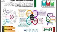 اجرای طرح «ارتقاء فرهنگ آپارتمان نشینی» درمحله ابوذرغربی
