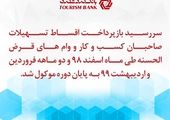 طرح آمایش و توسعه شبکه شعب بانک سینا در سال 1400 اجرا می شود
