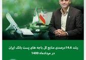 شعبه اصفهان پیشگام در خرید ارز از مشتریان