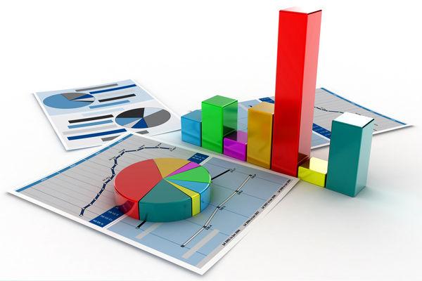 افزایش 97.6 درصدی سرمایه گذاری در بخش صنعت