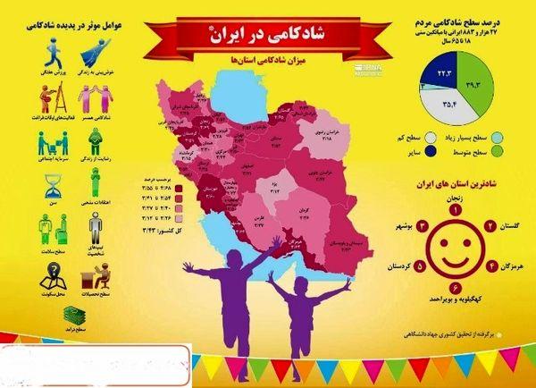 شادترین استانهای ایران کدامند؟+عکس
