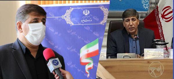 فرایند پذیری در راستای استراتژی و چشم انداز1405 در شرکت توزیع برق اصفهان